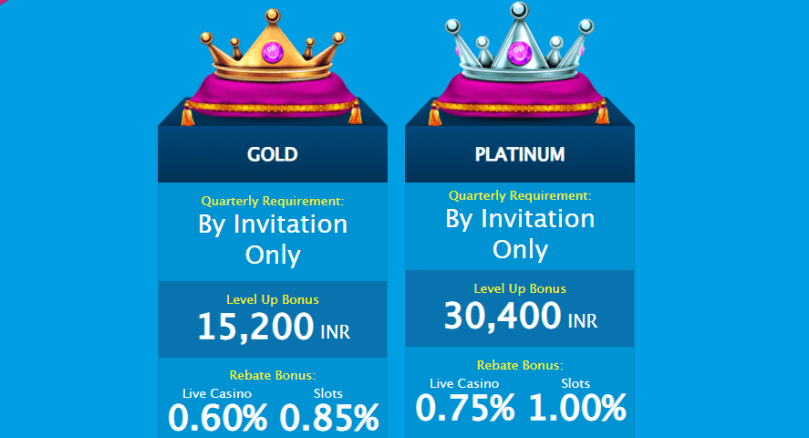 Gold and Platinum level