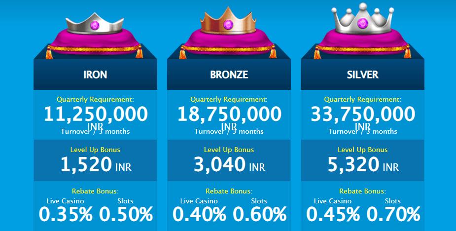 Iron Bronze and silver Happyluke VIP Level